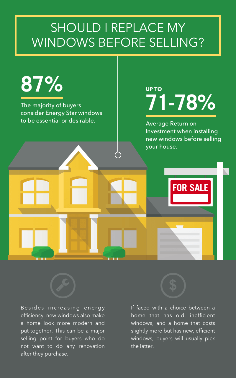Do new windows help sell a house?