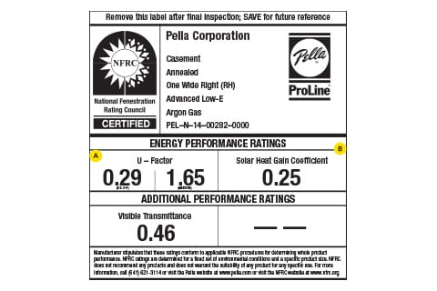 Understanding glass ratings