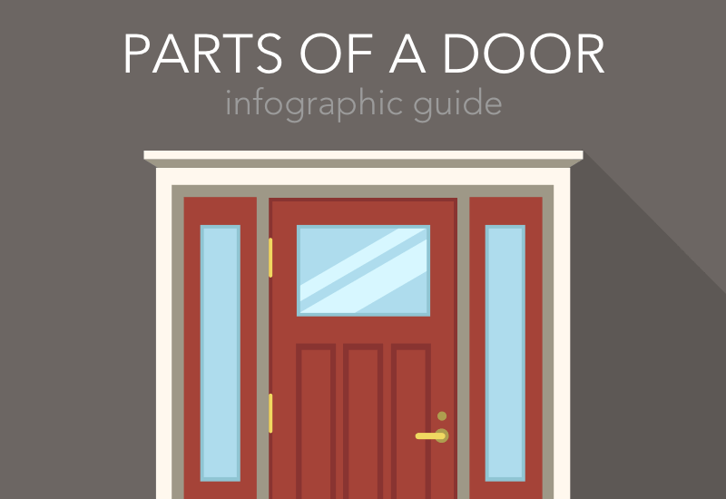 A Guide To Know The Parts Of Door